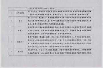 外交部领事司提示中国公民留心外方有关肺炎疫情防控的入境控制办法